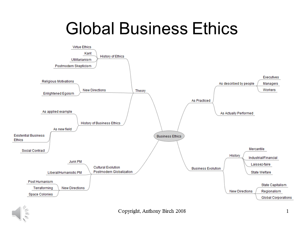 Overview of Business Ethics
