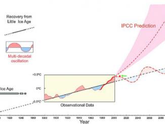 Predicted vs. Observed temperatures